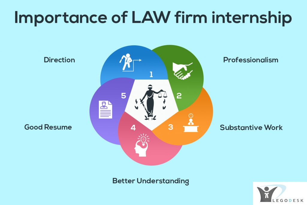 benefits of law internship