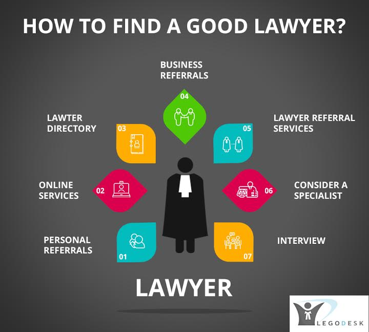 How To Find a Good Lawyer?