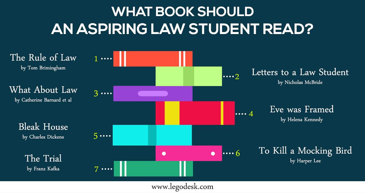 What book should an aspiring law student read?