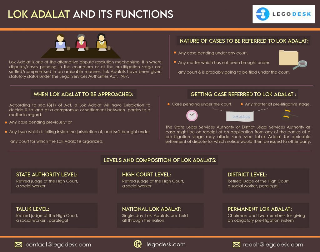 lok adalat functions