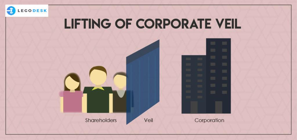 Corporate veil