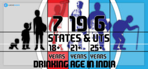 Legal Drinking age in India