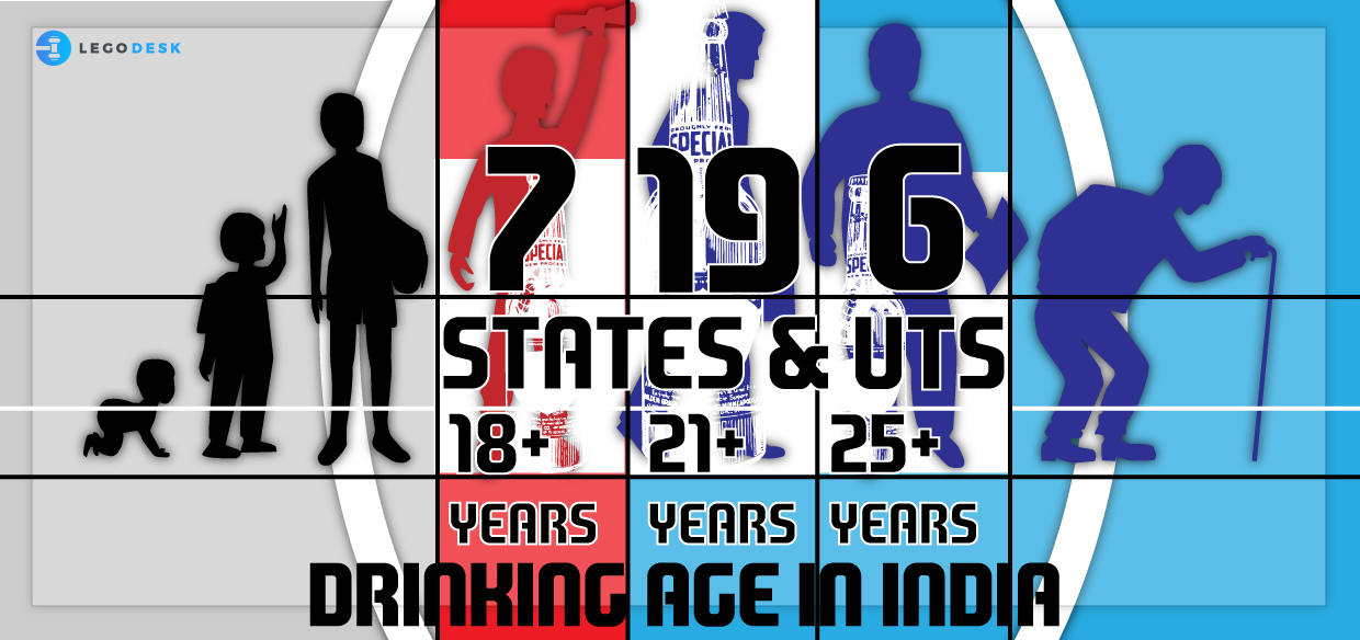 Legal Drinking age and Dry Days in India