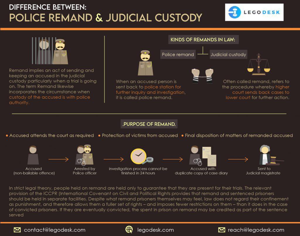 Police Remand and Judicial Custody