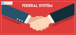 What is Federalism in India