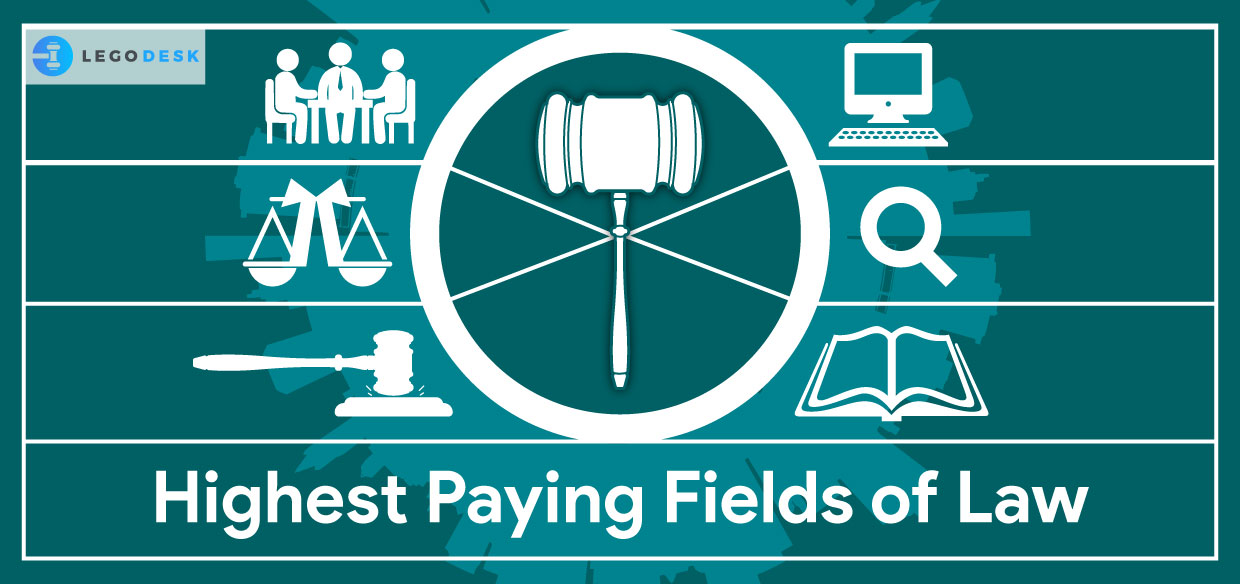 Highest Paying Fields of Law