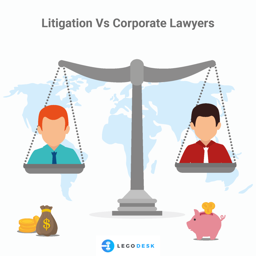 lawyer salary in india