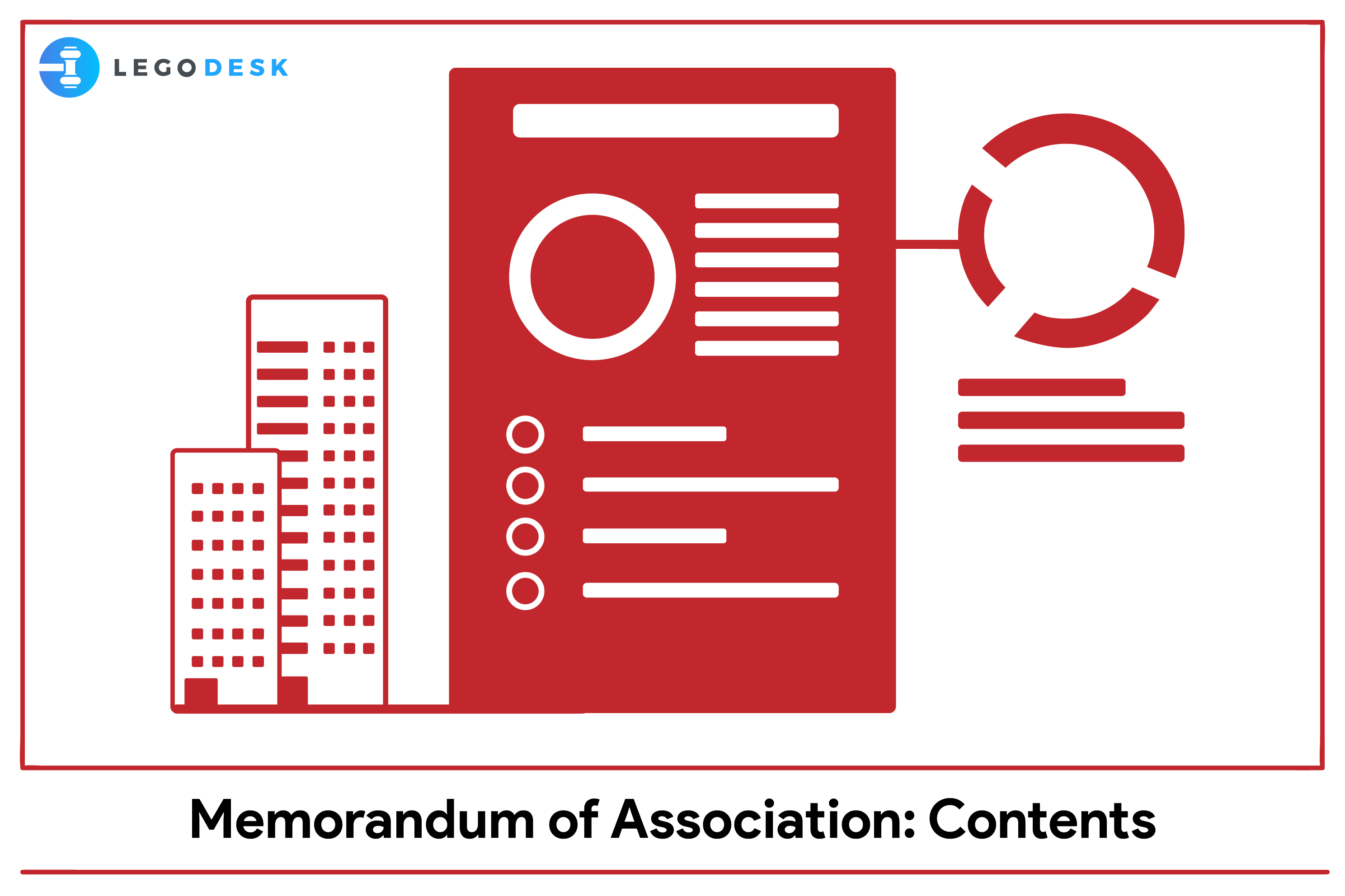 Memorandum of Association: Contents