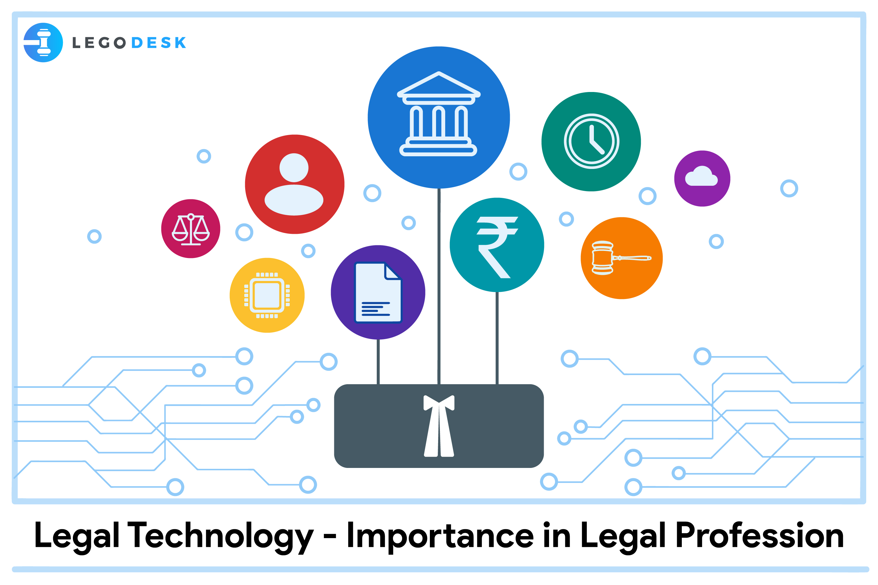 What is the Importance Of Legal Technology in Legal Profession?