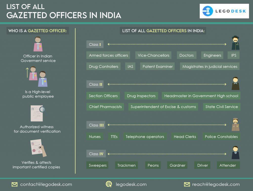 gazetted officer list