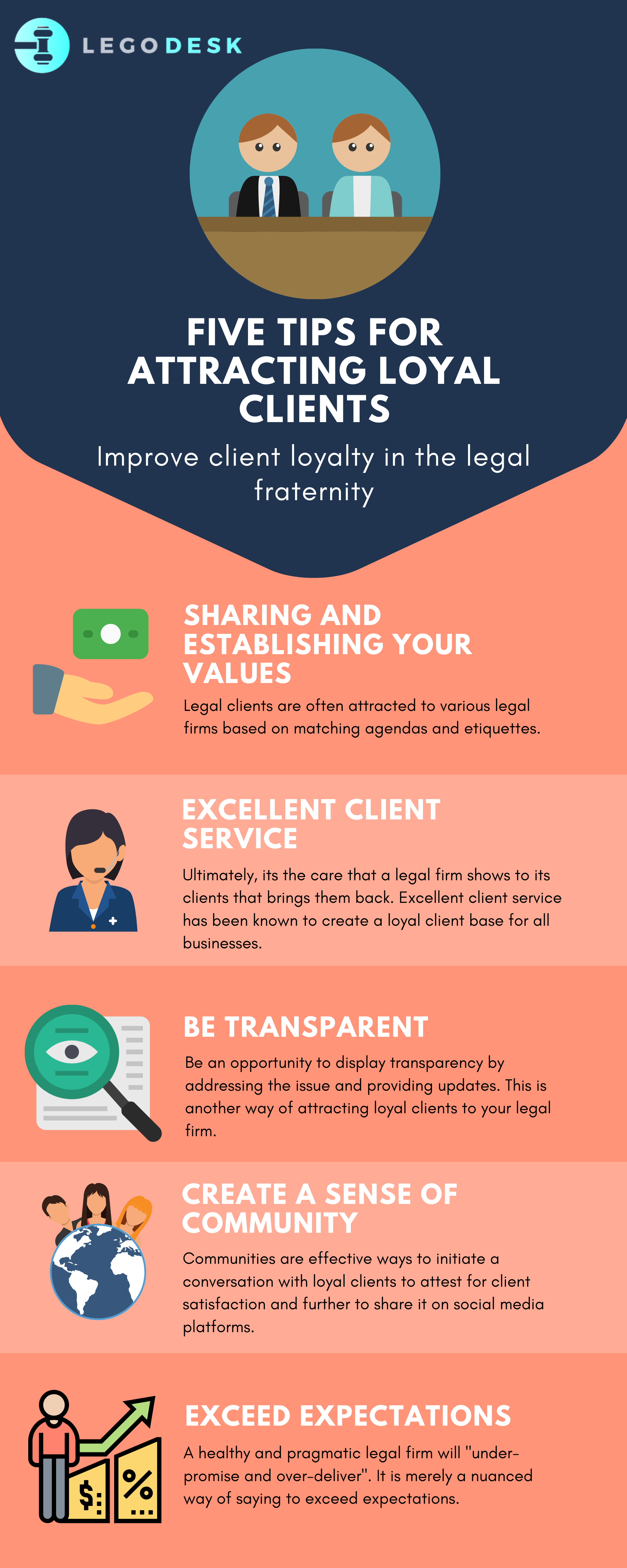 5 Techniques Lawyers use to retain their Clients