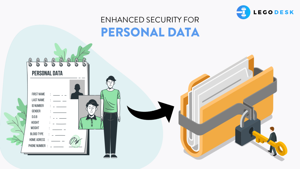 nhanced Security for Personal Data: Personal Data Protection Bill, 2019