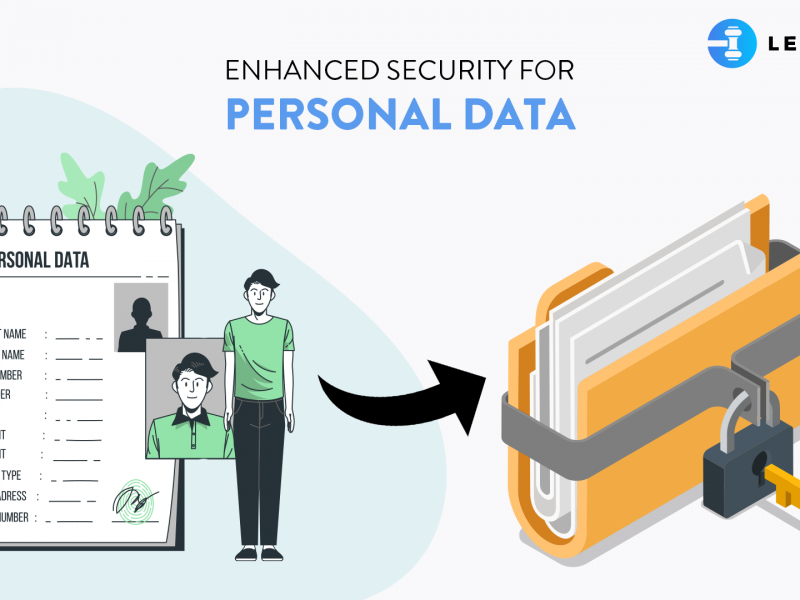 Enhanced Security for Personal Data: Personal Data Protection Bill, 2019